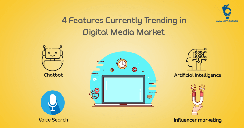 4 Features Currently Trending in Digital Media Market