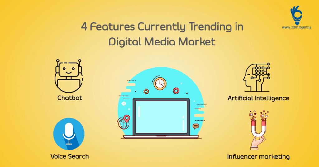 4 Features Currently Trending in Digital Media Market
